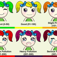 Shanghai air quality mascots