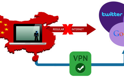 how-vpn-works
